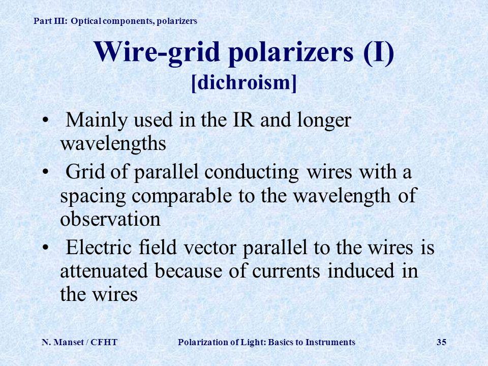 Wire-grid polarizers (I) [dichroism]